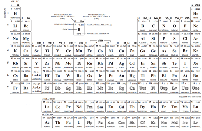 Tabla periodica de los elementos sin color images periodic table tabla periodica de los elementos sin color thank you for visiting flavorsomefo nowadays were excited to declare that we have discovered an incredibly urtaz Choice Image